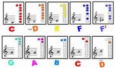 Recorder Notes Music 4th Amp 5th Grade Recorder