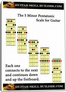 Minor Pentatonic Scale Guitar Learn All 5