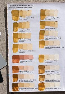 Synthetic Oil Color Chart Yellow Ochre And Mars Yellow Oil Paints Oil Painting