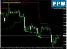 Download Super Signals Channel Free Forex Indicator For