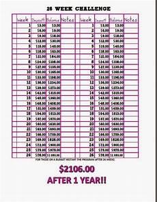 26 Week Savings Plan Chart 145 Best Images About Money Saving Charts On Pinterest