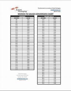 Gauge Micron Conversion Chart 03 Micron To Gauge Conversion Chart Kalani Packaging