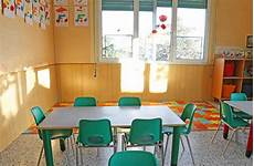 Benefits Of Natural Light In The Classroom 5 Classroom Decorating Ideas When You Re On A Budget