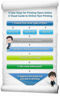 Create A Flyer Online Free And Print Print Flyers Online An Infographic Uprinting Com