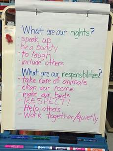 Student Rights And Responsibilities Rights And Responsibilities First Grade Social Studies