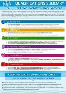 Qualification On A Resumes How To Write A Qualifications Summary In Your Resume