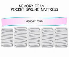 flexcell 4ft 1200 pocket sprung memory foam mattress
