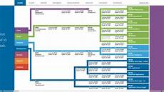 Microsoft Cerificate Microsoft Training And Certification Guide Microsoft
