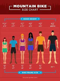 Sizes Of Bikes Chart Gain Confidence On Your Mountain Bike Fix Com