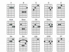 Electric Guitar Chords Pdf Guitar Chords Guide Sheets Activity Shelter
