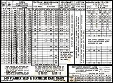 Covington Planter Seed Plate Chart Corn Seed Chart For 540 White Planter Yesterday S Tractors