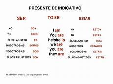 Estar Spanish Chart Learn Spanish Ser And Estar A Simple Explanation