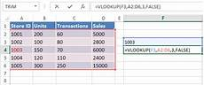 Excel Function Definition Vlookup Function In Excel Quick Tutorial Explained With