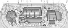 Buick Lacrosse Engine Compartment Overview Vehicle
