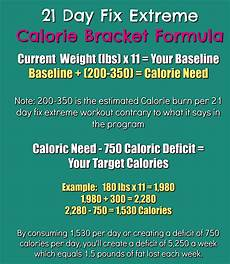 21 Day Fix Chart 21 Day Fix Extreme Review Workout Schedule And Tally Sheets