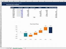 Waterfall Chart Excel Template Waterfall Chart Excel Template Cfi Marketplace