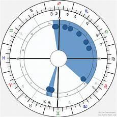 Solar Sign Chart Xul Solar Birth Chart Horoscope Date Of Birth Astro