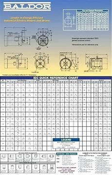 Nema Size Chart 326t Motor Frame Dimensions Impremedia Net