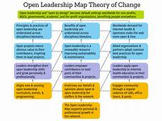 Describing Leadership Skills Join The Open Leadership Map Beta Read Write