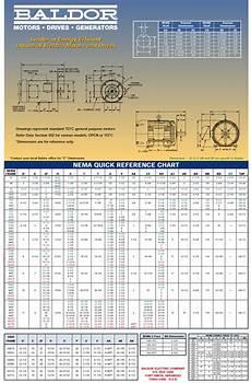 Tristate Hvac Equipment Llp Amp Verticalline Blog
