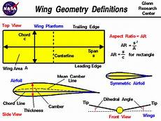 Aircraft Wing Design Calculations Aircraft Design What Are The Different Wing Planforms