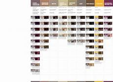 Redken Hair Toner Color Chart 26 Redken Shades Eq Color Charts ᐅ Templatelab