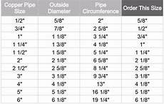 Glass Tubing Size Chart Fiberglass Pipe Insulation Copper Steam Pipe Insulation