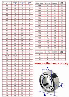 Pedestal Bearing Size Chart Bearing Size Chart