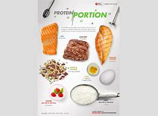 How much protein should I eat in a serving? Infographic