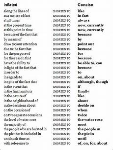 Phrases That Can Be Used In Essays Academic Phrases For Essay Writing Best Essay Writing