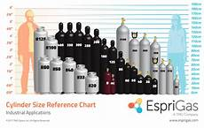 Oxygen Bottle Size Chart Welding Bottle Sizes Bottle Designs