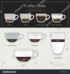 Coffee Cup Sizes Chart Guide Cup Of Coffee And Coffee Menu Set Vector