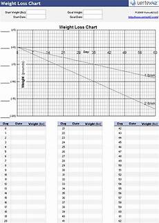 Weight Loss Charts To Print Weight Loss Chart Free Printable Weight Loss Charts And