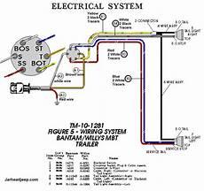 towing wiring diagram