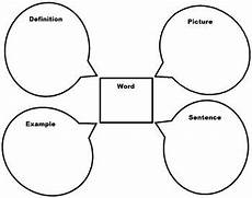 Word Web Templates Vocabulary Word Web With Images Vocabulary Words Word