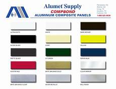 Wrisco Aluminum Color Chart Alumet Compbond Aluminum Composite Material Panels Color