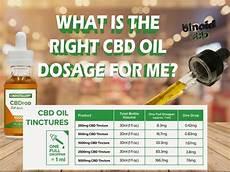 What Is Hemp Cbd Oil How Long Does Cbd Oil Last Binoid