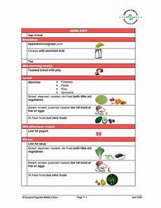 Hiatal Hernia Diet Chart Diet Gerd Jpg 1367 215 1768 Home Remedies For Heartburn
