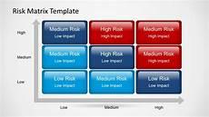 Matrix Powerpoint Template Risk Matrix Powerpoint Template Slidemodel
