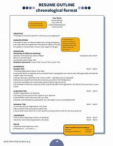 Name Your Resumes Resume Writing