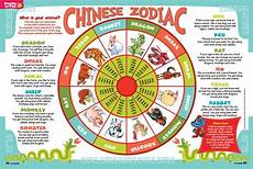 Chinese Astrology Chart 9 Interesting Facts About The Chinese Zodiac That You