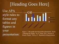 Apa Presentation Format Apa Template Powerpoint
