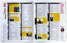 Billboard Yearly Music Charts Archive Brand New Billbold