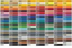 Spraylat Powder Coating Color Chart Color Charts Bonehead Performance