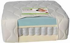 pocket coolblue memory foam mattress custom