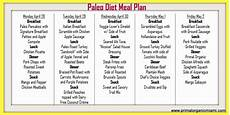 Paleo Diet Chart For Weight Loss Indian 4 Best Meal Plans Help You Lose Weight Fast