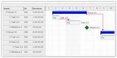 Vb Net Gantt Chart Daypilot For Asp Net Mvc Calendar Scheduler And Gantt