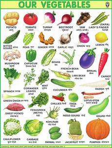 Vegetable Picture Chart Indianbookdepot Paintings Amp Wall Art Price List In India