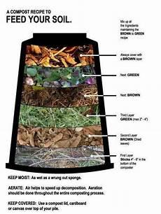 Composting Methods 5 Fantastic Diy Composting Methods For Endless Rich