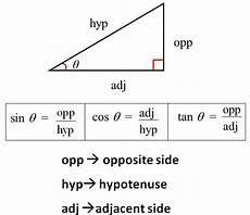 Trigonometry Ratios How To Solve Trigonometry Word Problems